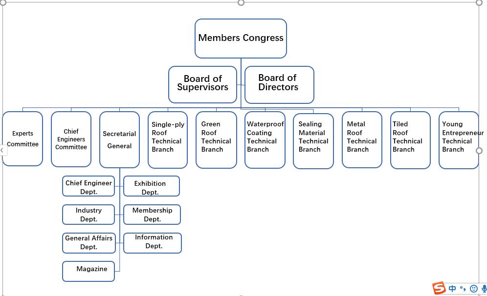 Organization Chart.png